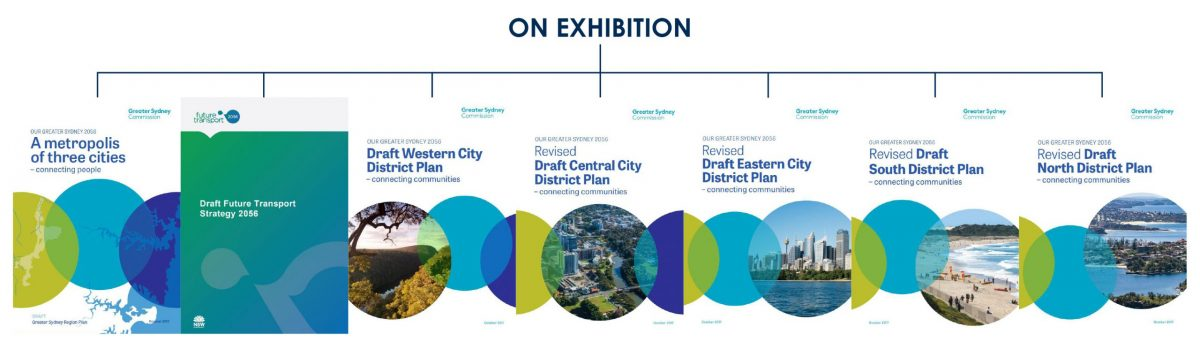 Sydney's Integrated Planning and Transport Future